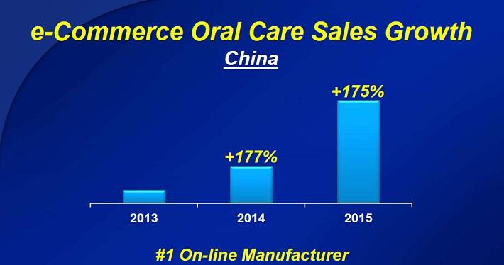cl-e-commerce