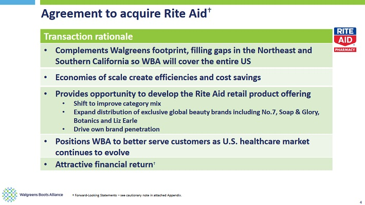 wba-rite-aid-acquisition