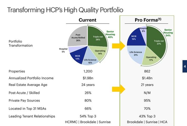 hcp-portfolio