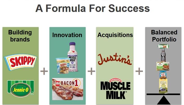 hrl-formula-for-success