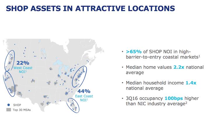 Ventas Shop Assets In Attractive Locations