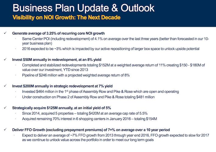FRT Business Plan Update & Outlook