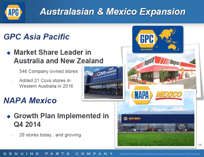 GPC Australasian & Mexico Expansion