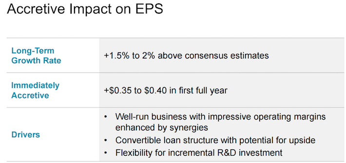 JNJ Accretive Impact on EPS