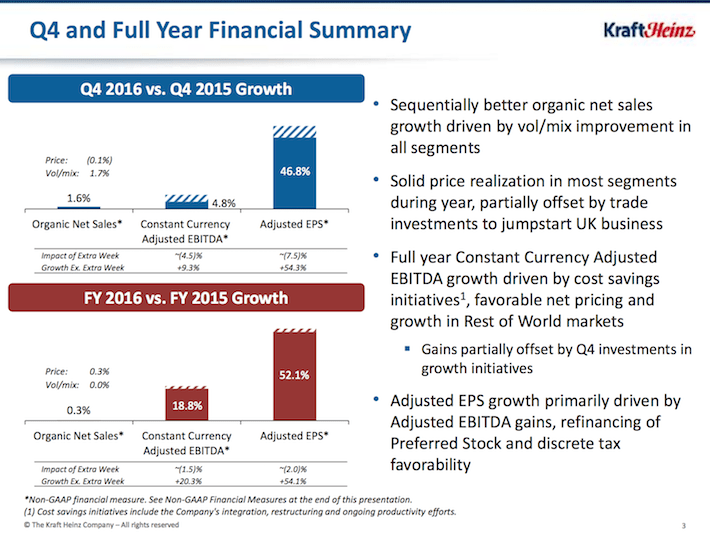 KHC Q4 and Full Year Financial Summary
