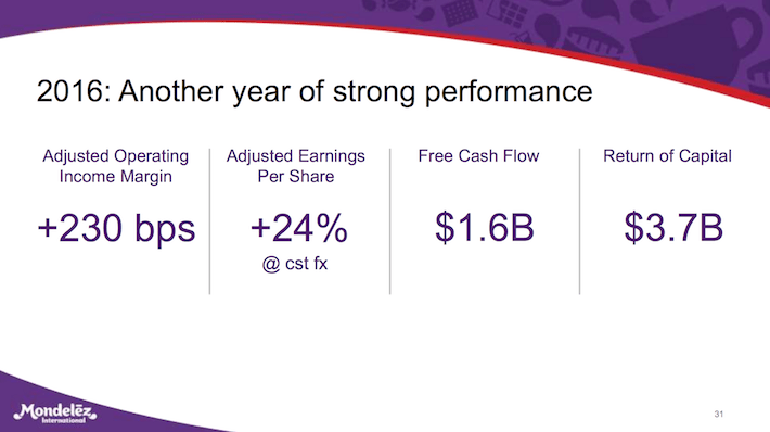 MDLZ 2016 - Another year of strong performance