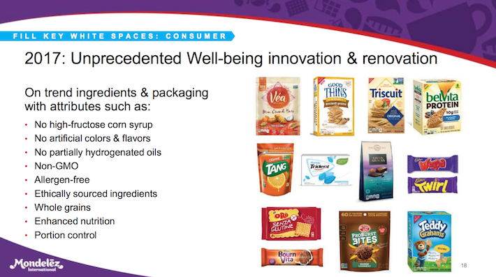 MDLZ 2017 - Unprecedented Well-Being Innovation & Renovation