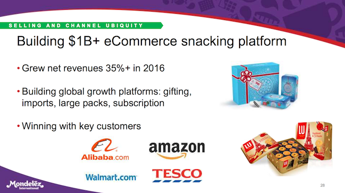 MDLZ Building $1B+ eCommerce Snacking Platform