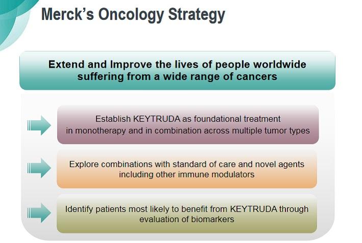 MRK Oncology