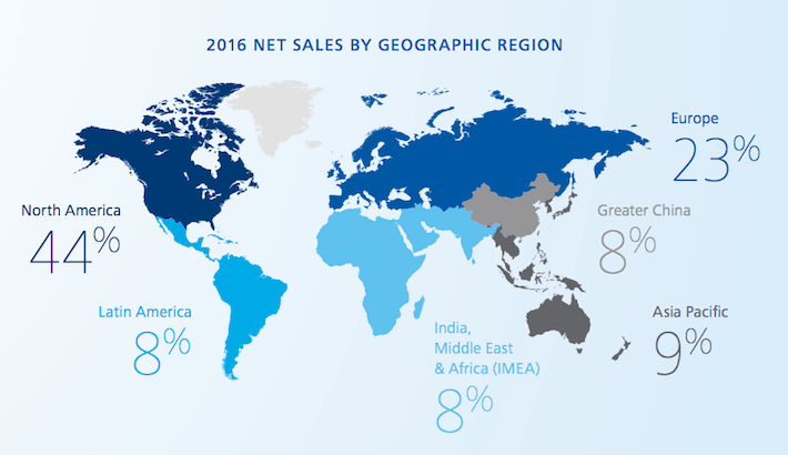 PG 2016 Net Sales by Geographic Region