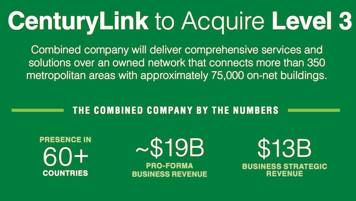 CTL CenturyLink to Acquire Level 3