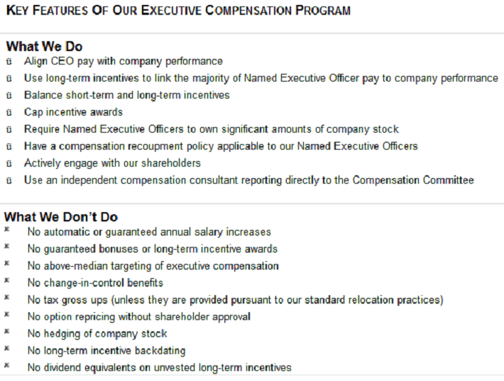 Back dating stock options ethics committee