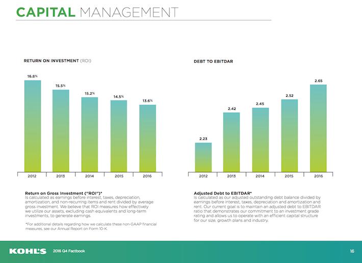 KSS Capital Management