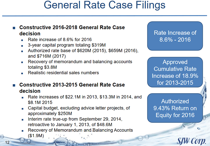 SJW General Rate Case