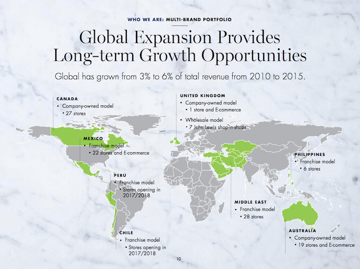 WSM Global Expansion Provides Long-Term Growth Opportunities