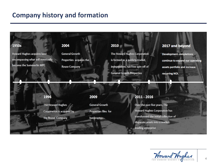 HHC Company History And Formation