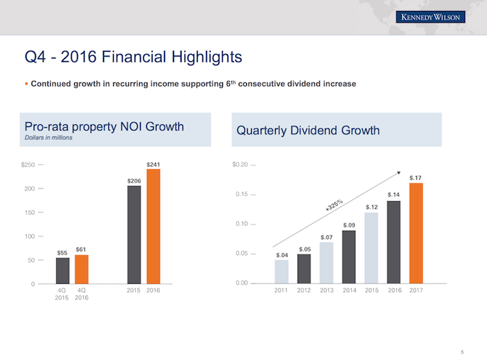KW Q4 - 2016 Financial Highlights