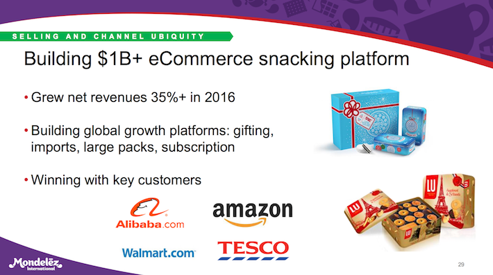 MDLZ Mondelez International Building $1 Billion eCommerce Snacking Platform