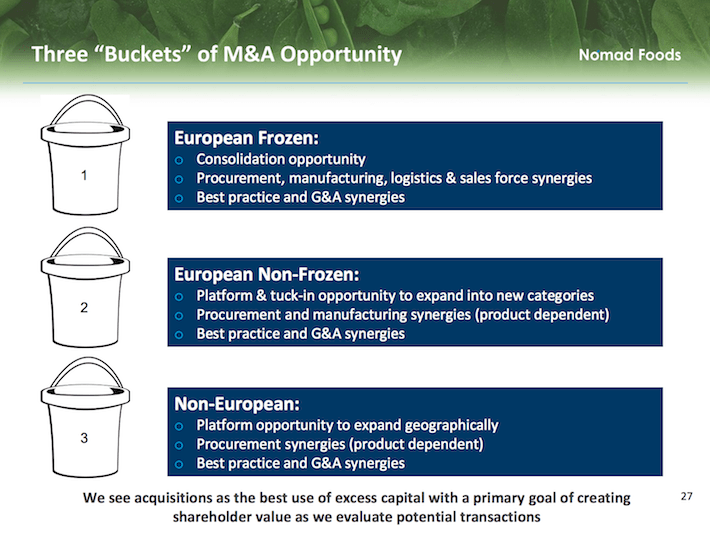 NOMD Three Buckets of M&A Opportunity