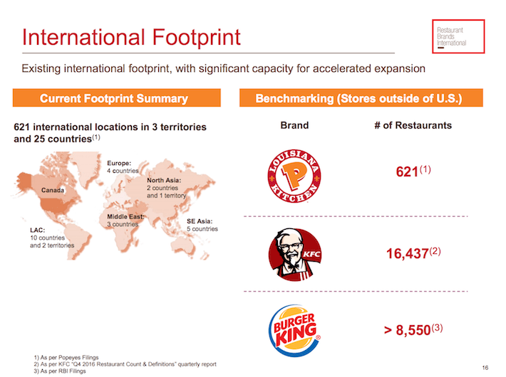 QSR International Footprint