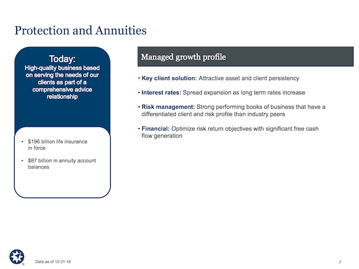 AMP Ameriprise Financial Protection and Annuities