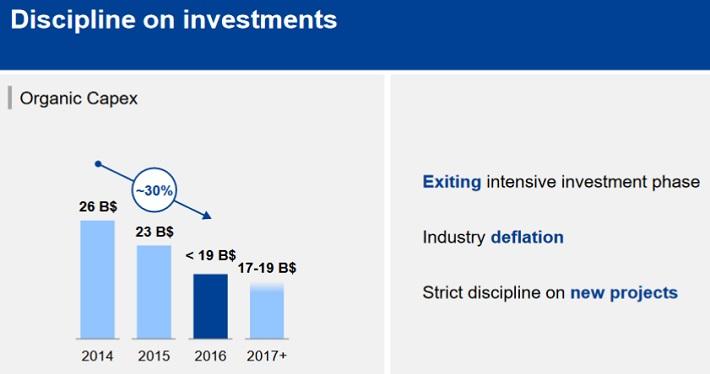 Revenue Approximations Analysis: Sprint Corporation (S), Exxon Mobil Corporation (XOM)