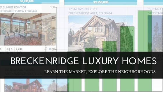 Breckenridge Luxury Homes Header