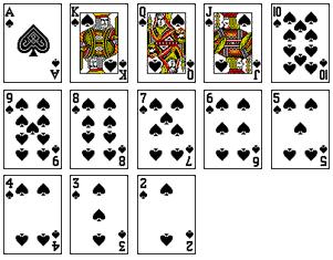 2 Sve karte u pokeru