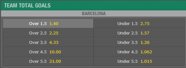 barcelona više