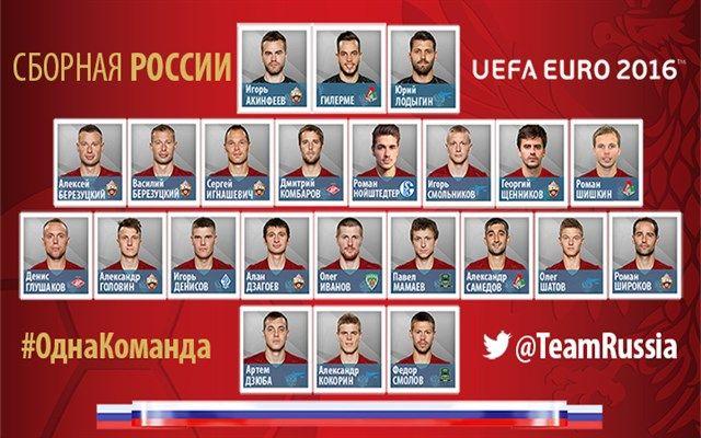 Europsko prvenstvo