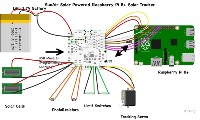 Solar Tracker with Live Data Feed - Windows IoT - Arduino
