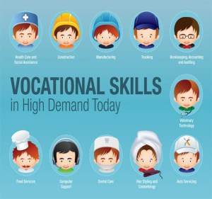 What is your position on School Choice and establishing Vocational Training? Is this Important to you?