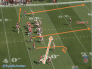 Peyton to Demaryius: Breaking down the Broncos Tunnel Screen, Now Slant, and Trips X-Drag Concepts