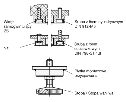 Rys. 3. Przykład zastosowania płytki montażowej GN 349