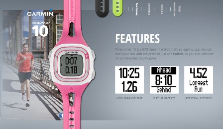 Garmin FR10 Features