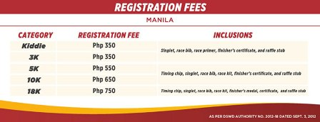 Phil Health Run Manila Fees