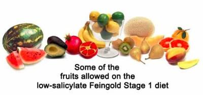 salicylate-fruits