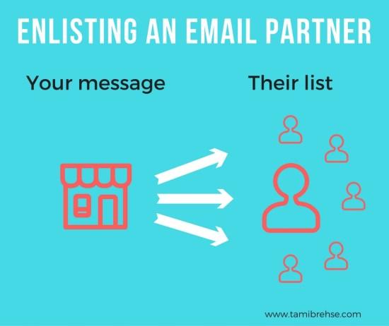 Email partner