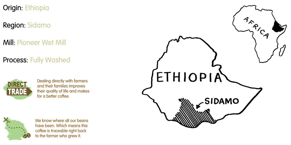 Ethiopia-Final