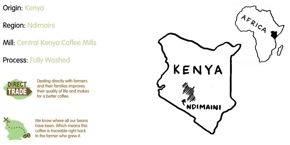 Kenya-Final