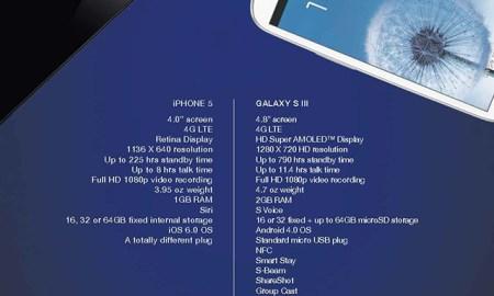 iPhone 5 Samsung Ad