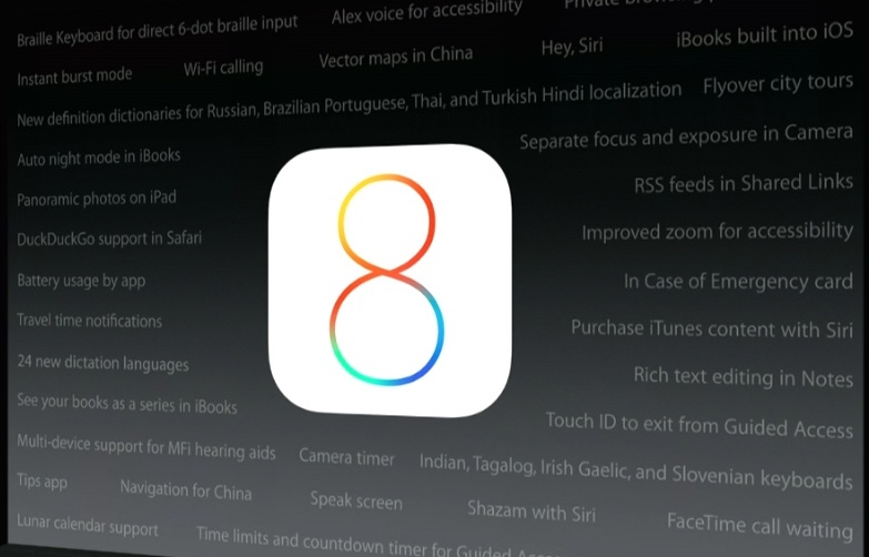 Apple's iOS 8 beta team spent their 4th of July weekend at work. Yep, the needs of the many outweigh the needs of the abused few… Here's the new stuff!