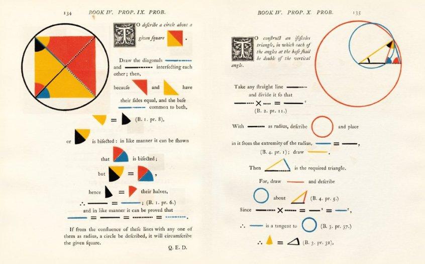 oliver-byrne-elements-euclid