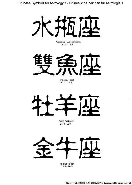 Chinese Symbol Tattoo Collection 2018 Tattoos Ideas