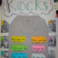 Rocks for Kids - 15 Fun Activities and Ideas