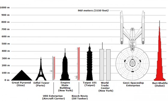 uss_enterprise_compared_to_skyscrapers.jpg