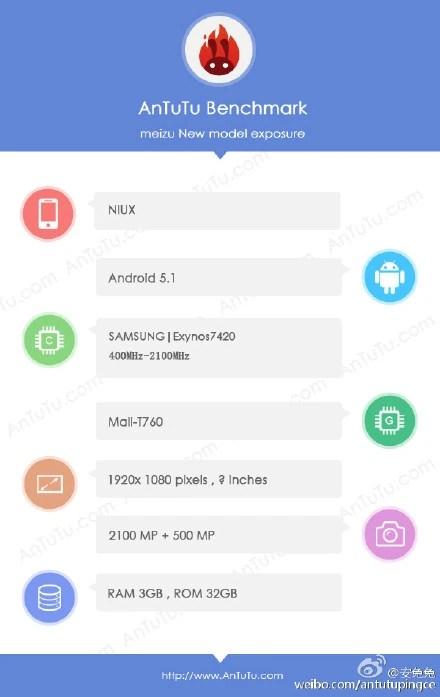 Meizu NIUX with Exynos 7420