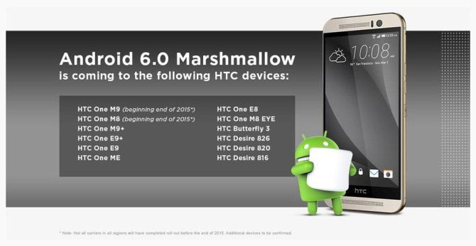 List of HTC Smartphone to received Android 6 Marshmallow update