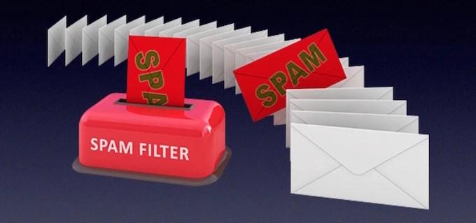 Filtering Spam