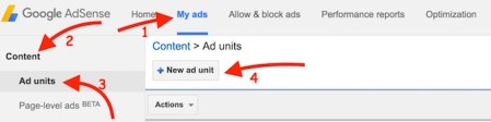 Adsense Matched Ads